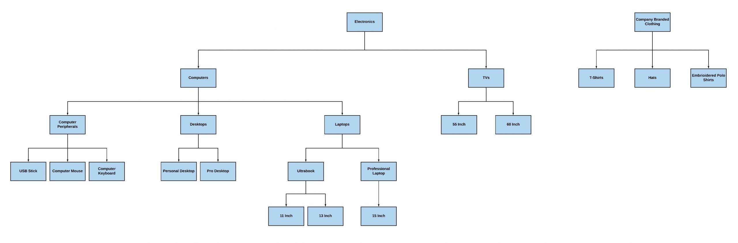 Hanby Fractal Information Theory Segmentation Example
