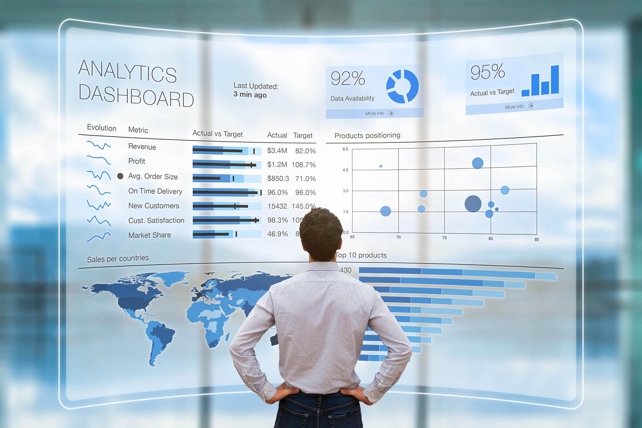 Business Transformation Dashboard