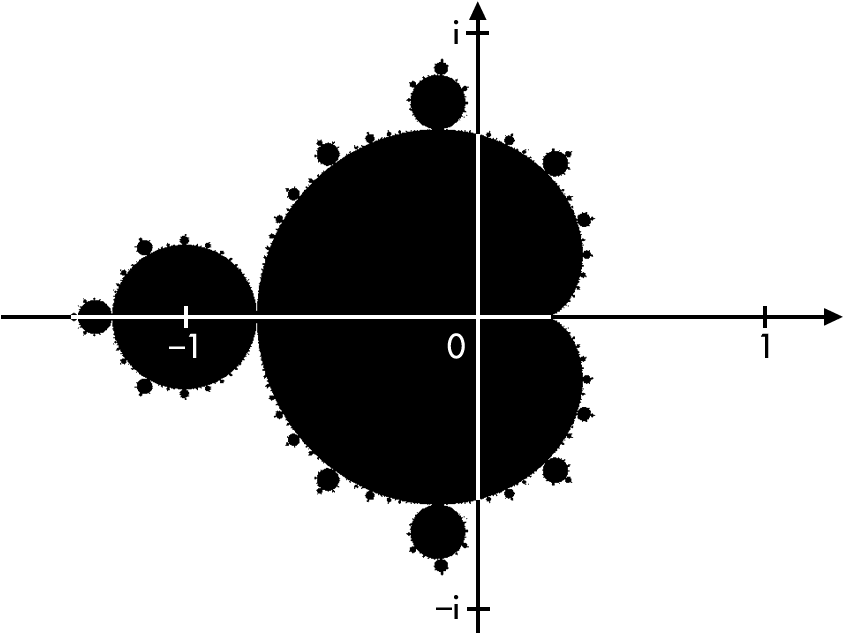 Fractal Mandelbrot Set on Graph