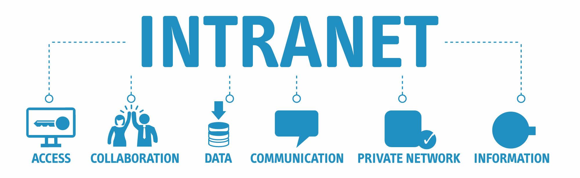 DIGITAL TRANSFORMATION FOR COMPANY INTRANET